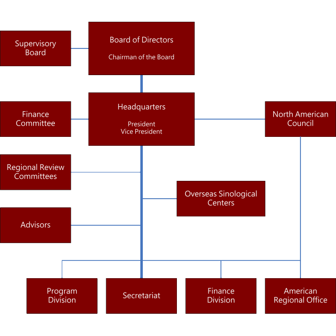 org-chart-e.png